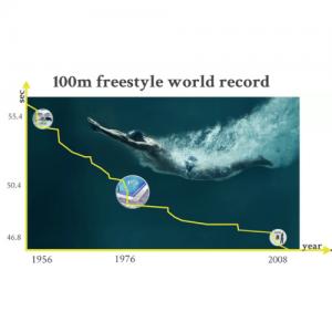 How do records fall?